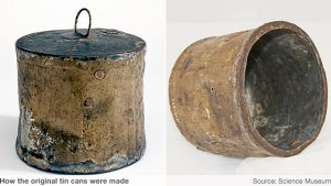 Original Tin Can Eco friendly packaging history