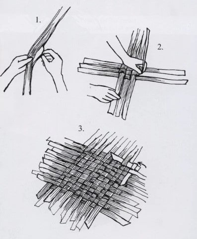 Under and over weaving technique